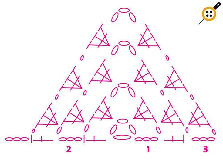 Triângulo Xaile Modelos e Construção de. Fazer Triângulo Xaile. Como xale. Padrões Xaile crochê e Construção de. Crochet Shawl Fazendo Anlatımlı.