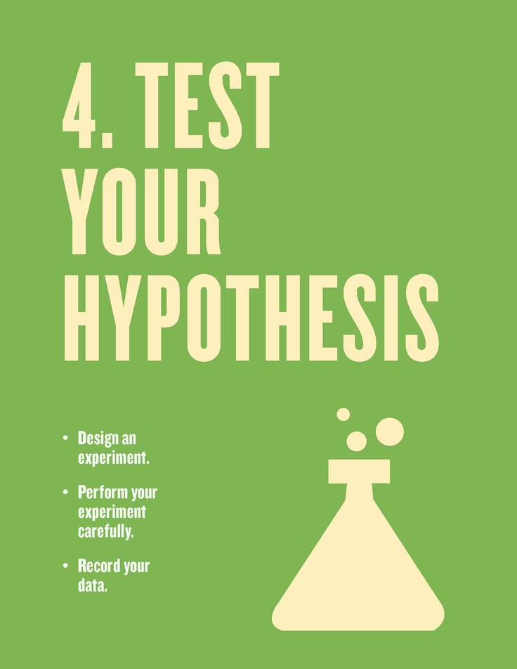 Free Scientific Method Posters for the Classroom. Step 4: Test Your Hypothesis. From Scholastic Instructor magazine.