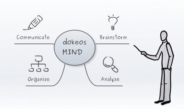 Dokeos MIND - free mindmapping software