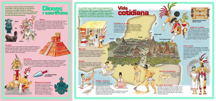 infografia los aztecas - Google Search
