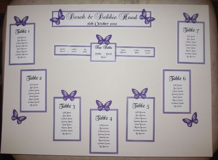 A A Wedding Seating Plan Table Plan Butterflies Colours