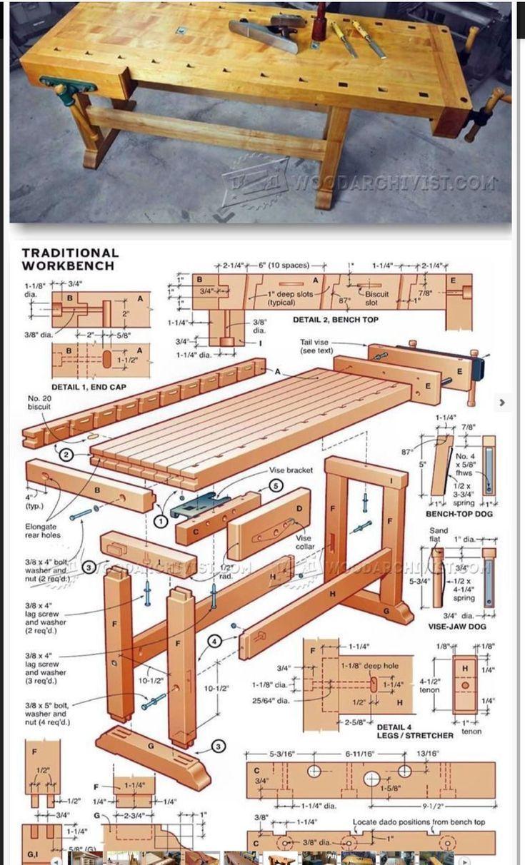 Überraschende DIY-Ideen: Holzbearbeitungswerkzeuge Waffen beste Holzbearbeitungswerkzeuge Gehrungssäge … #WoodWorking