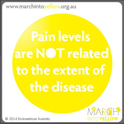 """Fact 5 : """"Does the amount of disease [endometriosis] impact on the symptoms? a. No. There is no connection between the amount of disease and the severity (or even presence) of symptoms. b. This means that you can have a small amount of disease and very significant symptoms or a very large amount of disease and no symptoms."""" Alana Healthcare for Women Pty Ltd -http://www.endometriosisaustralia.org/#!about-endometriosis/c15vm Share this graphic, use the quote and link or share part of your…"""