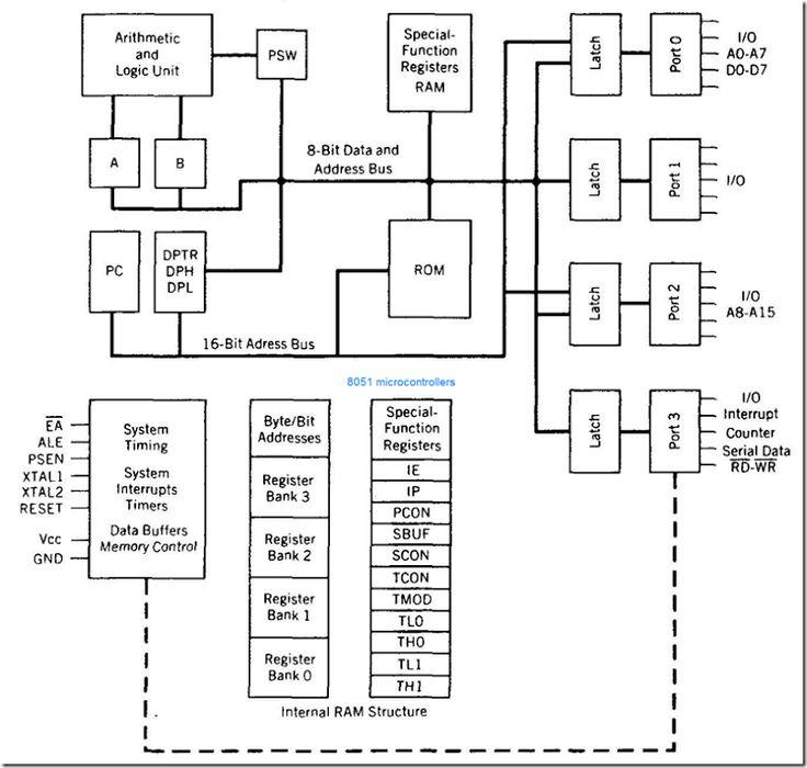 207 best Electronics Components images on Pinterest