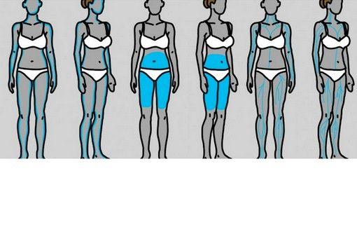 Ogni sintomo e' un messaggio: ecco il linguaggio simbolico di alcuni organi http://jedasupport.altervista.org/blog/sanita/salute-sanita/ecco-il-linguaggio-degli-organi-sintomi/