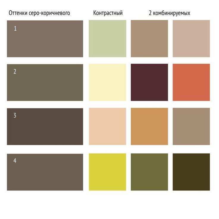 Лучшие сочетания цветов в интерьере. Подсказки для ремонта, домашнего шоппинга или декорирования квартиры