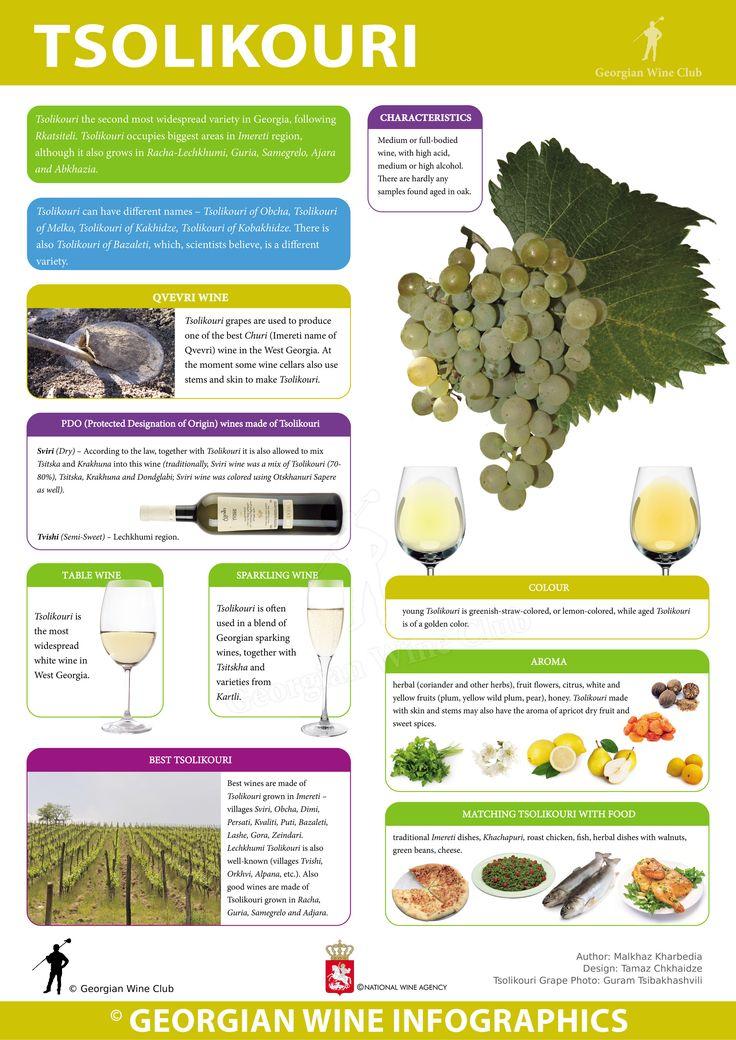 Tsolikouri - Georgian Wine Infographics (4) | Marani