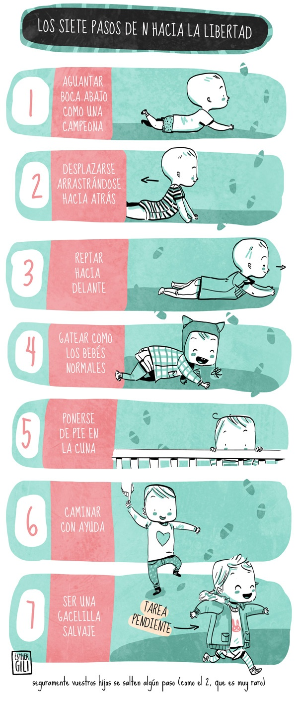 Aprendiendo a andar by Esther Gili