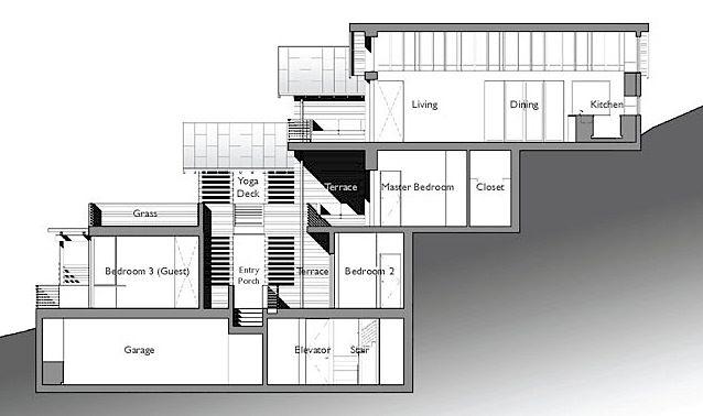 10d77a9a8e1214528a3485b691104808 split level house plans green house design hillside house plans our unique house plans include this selection,Modern Hillside House Plans