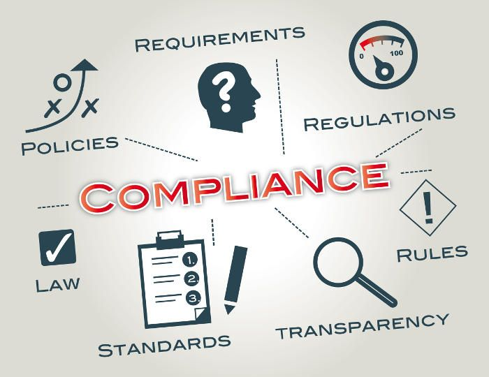 Regulatory Compliance Banking Document Management System