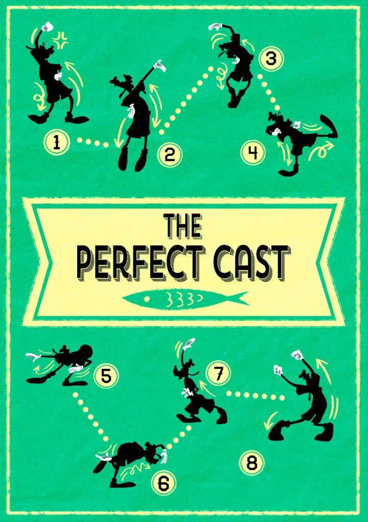 The Perfect Cast - A Goofy Movie