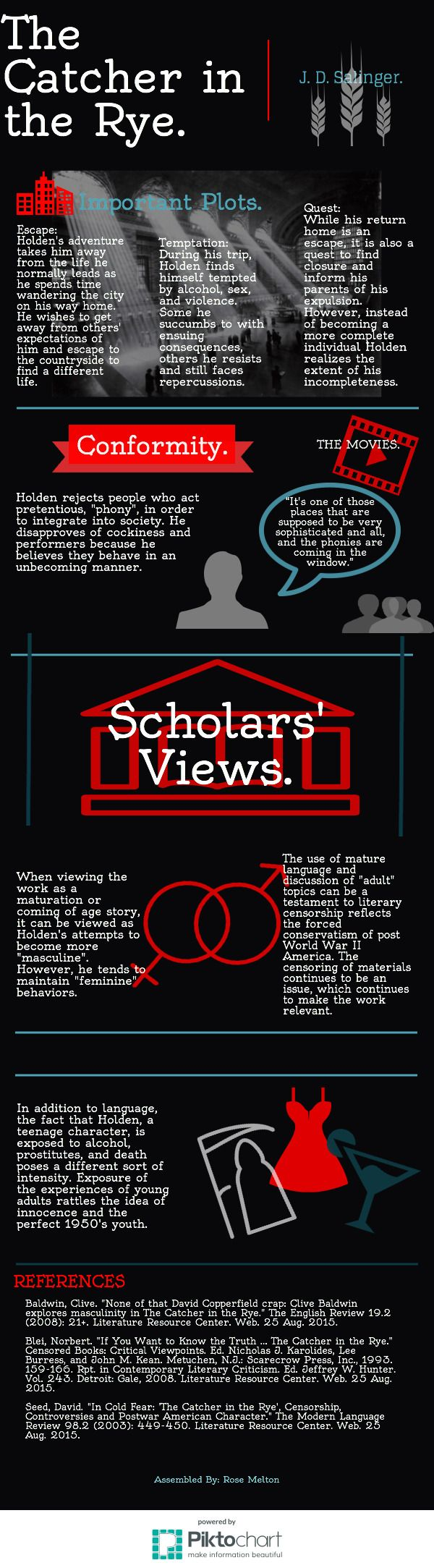 a study of the holden caulfield in the catcher in the rye by j d salinger What does jd salinger's famous novel the catcher in the rye say about the state of society read more questions for study and discussion here.