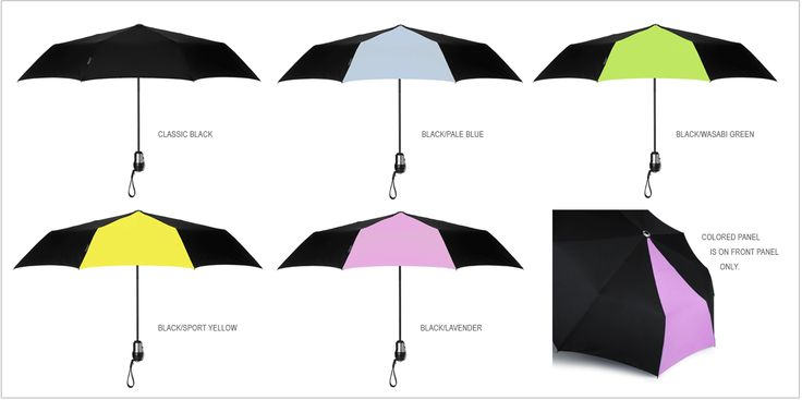 THE DAVEK SOLO - Our flagship umbrella - Davek Accessories