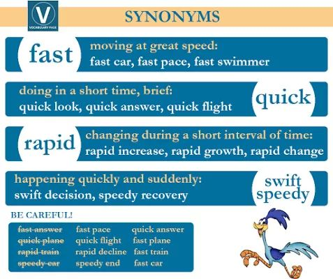 adverbs -