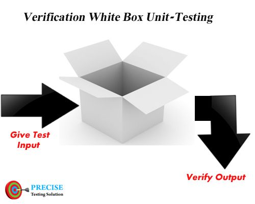 White Box Testing (also known as Clear Box Testing, Open Box Testing, Glass Box Testing, Transparent Box Testing, Code-Based Testing or Structural Testing) is a software testing method in which the internal structure/ design/ implementation of the item being tested is known to the tester. It is used to ensure and validate the internal framework, mechanisms, objects and components of a software application. For more info:http://bit.ly/1ewgdIc