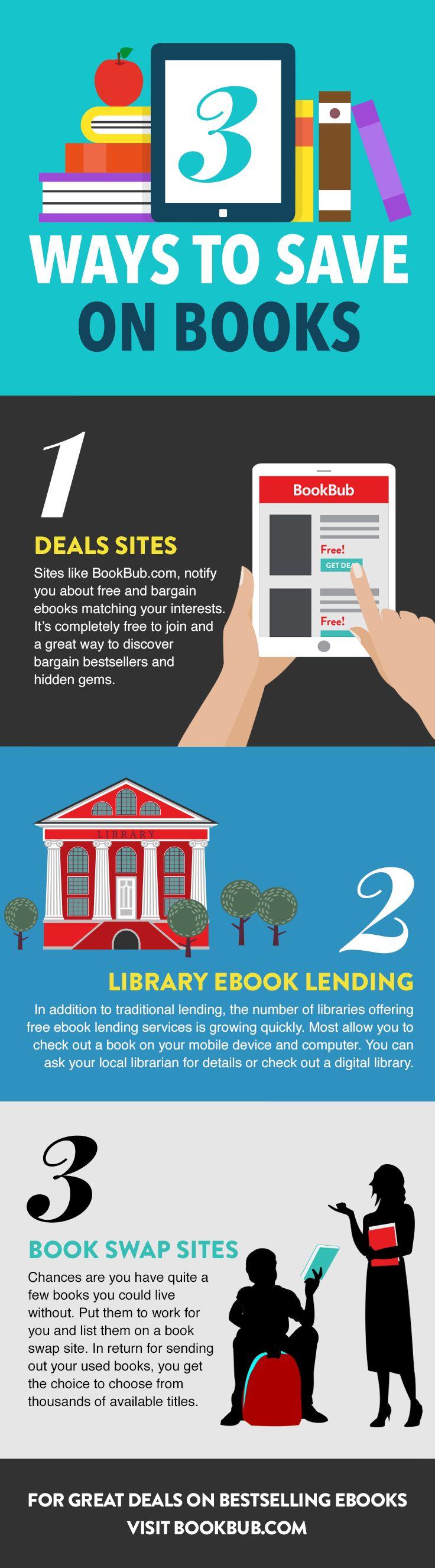 Bookbub: Free Ebooks  Great Deals On Bestsellers You'll Love