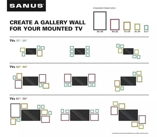 17 best ideas about flat screen tv mounts on pinterest - Best size flat screen tv for living room ...