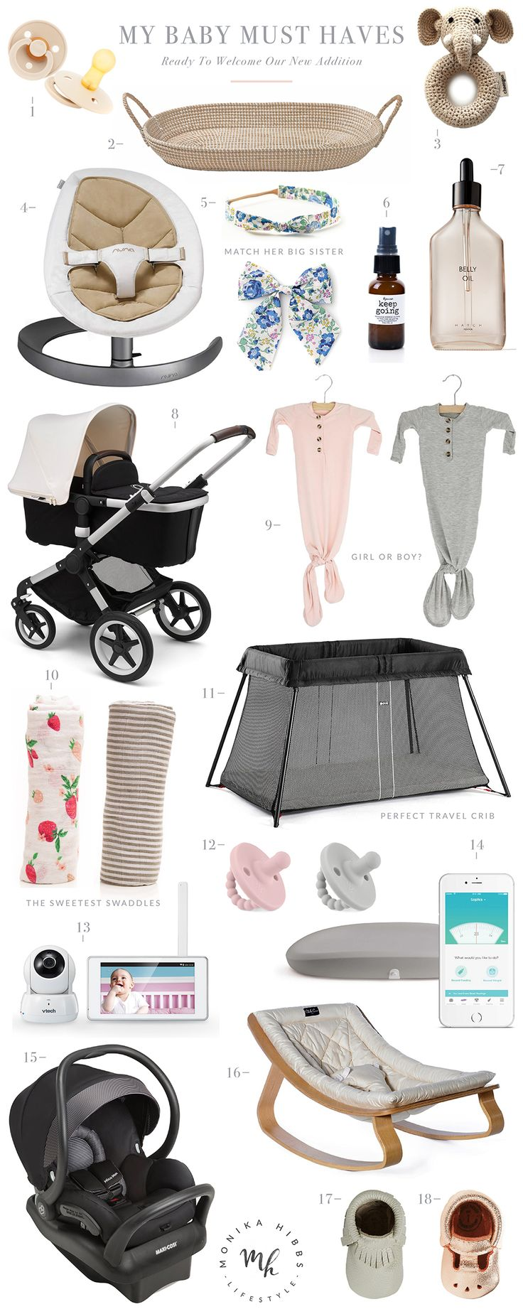 My Must-Haves For Baby