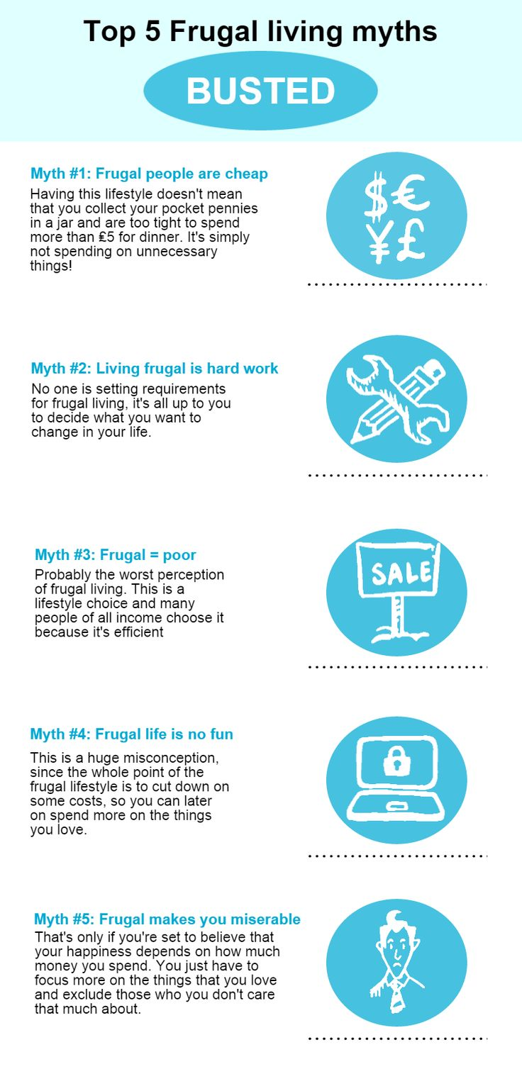 Top 5 Frugal living myths- BUSTED