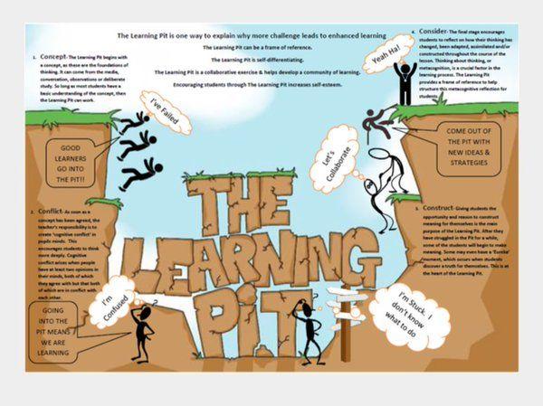 #learningpit hashtag on Twitter
