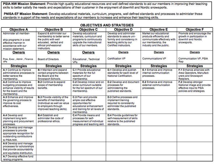 Improvement Plan Template Basketball Practice Plan Template - Business improvement plan template