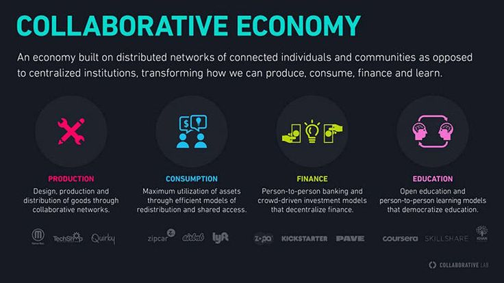 The Collaborative Economy  #FlipOver #ImproveChange
