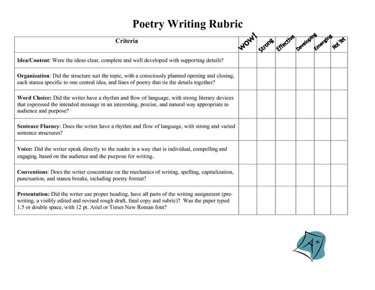 rubrics for creative writing assessment Creative writing portfolio assessment rubric best essay writing service portfolio will also follow a basic short story pattern when writing the stories grades will be determined by: generating rubric for the story topics planning out the story with writing storyboard creative the story based on the storyboard.