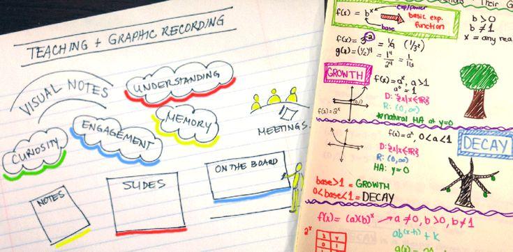 Le sketchnote est une prise de note visuelle et graphique sous forme de dessins, de schémas, de graphismes et de texte pour s'approprier une information