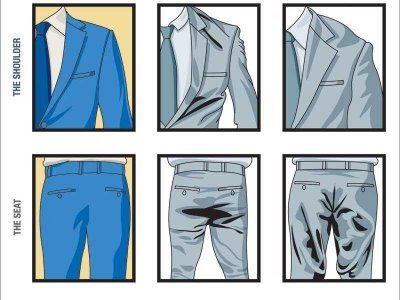 Business professional mens attire | mens suits | mens interview attire #skyinc