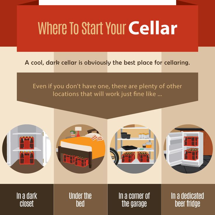 Starting Your Beer Cellar - Start a Beer Cellar at Home
