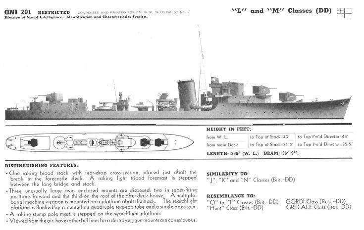 hms l m class destroyers warships diagram 182 navy. Black Bedroom Furniture Sets. Home Design Ideas