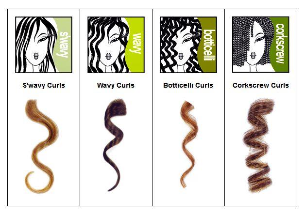Tipos de Cachos - Novo método de identificar e como usar a combinação Deva Curl ideal   Acorda, Bonita!