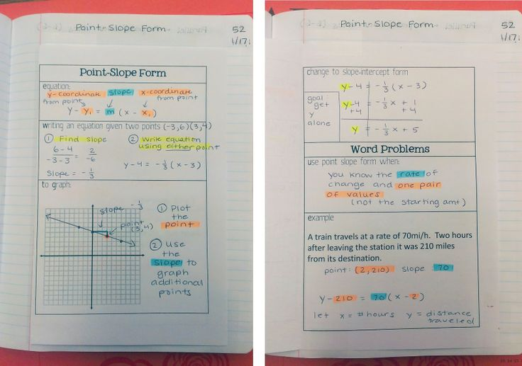 Linear Equations Walk Around Activity - Math in the Middle