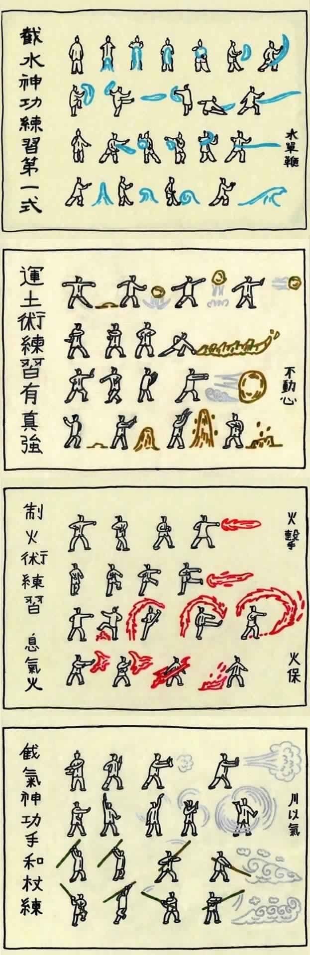 Avatar Bending Chart Erkalnathandedecker