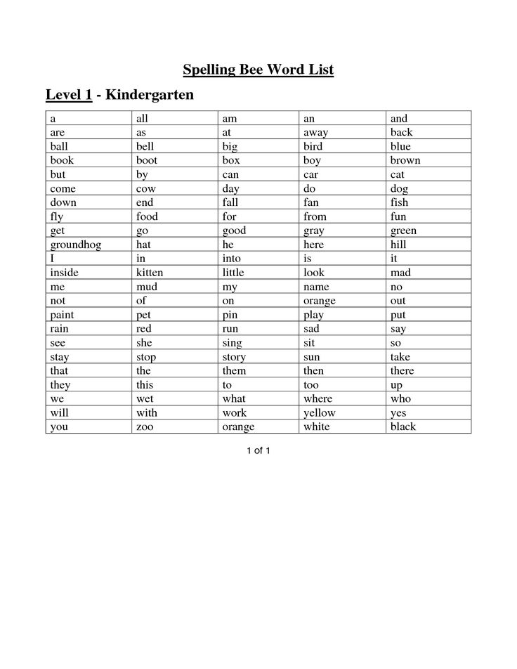 Spelling Bee Words Practice List 2019