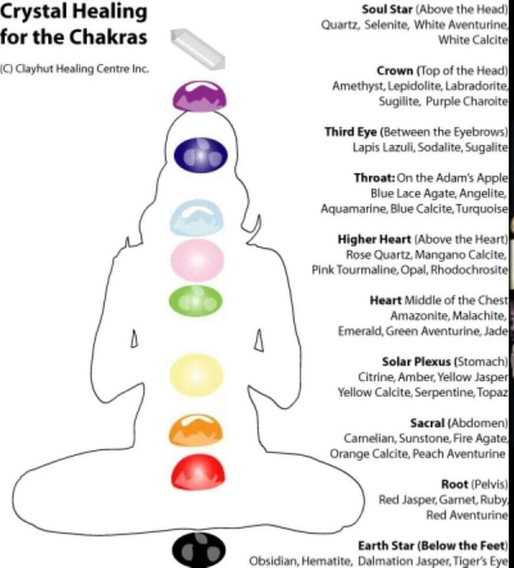 chakras and healing crystals stones flowers healing