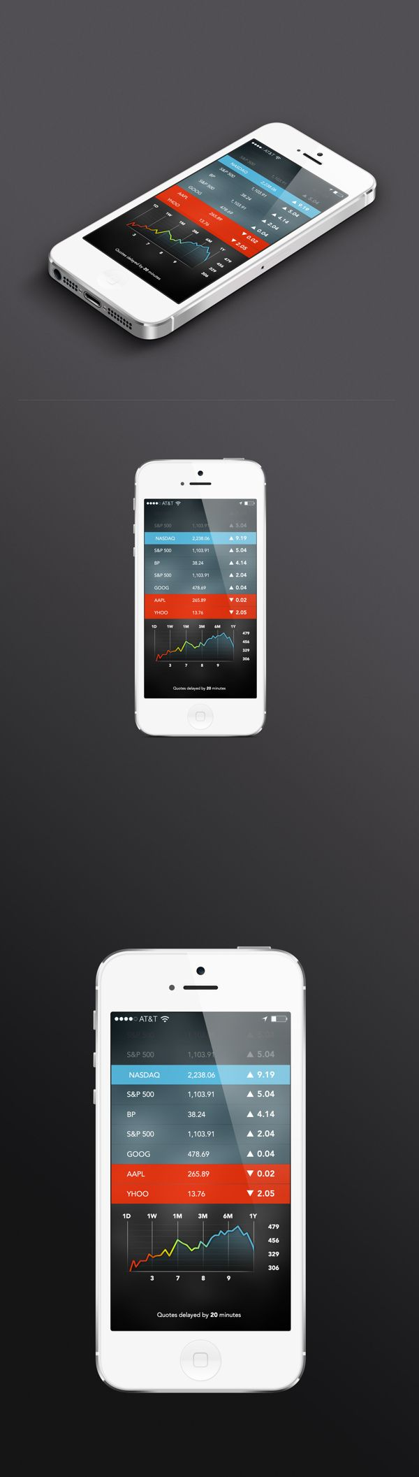 Mobile Stock app UI by Hyelim Choi, via Behance