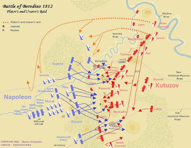 """Map of Battle of Borodino 1812. 