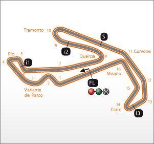 Circuito de Misano  Longitud: 4.226 m. / 2,626 miles  Ancho: 14m  Curvas a izquierda: 6  Curvas a derecha: 10  Recta más larga: 565 m. / 0,351 miles  Construido: 1969  Modificado: 2008