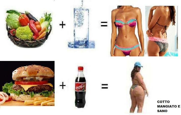 Alimentazione e forma fisica