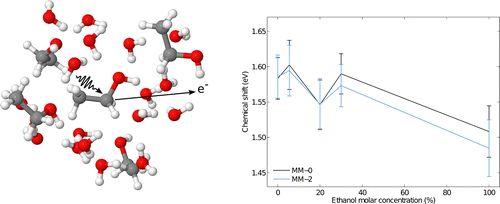 Quantum Mechanics/Molecular Mechanics Modeling of Photoelectron Spectra: The Carbon 1s Core–Electron Binding Energies of Ethanol–Water Solutions - T. Löytynoja, J. Niskanen, K. Jänkälä, O. Vahtras, Z. Rinkevicius, and H. Ågren - J. Phys. Chem. B, 2014, 118 (46), pp 13217–13225 - http://pubs.acs.org/doi/abs/10.1021/jp506410w