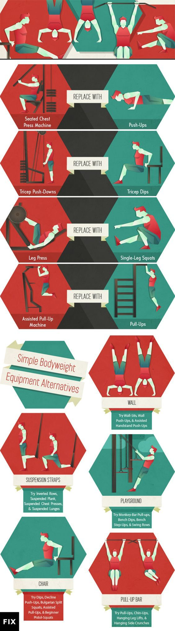 No Equipment? No Problem! The Benefits of Bodyweight Training - http://www.fix.com/blog/benefits-of-bodyweight-training/