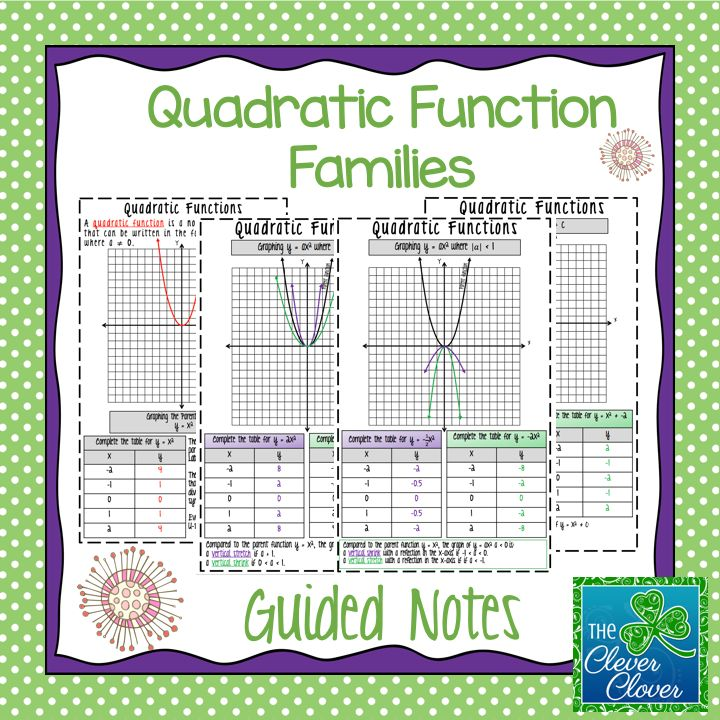 graphing quadratic functions guided notes answers pdf