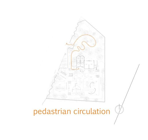 Pedastrian circulation