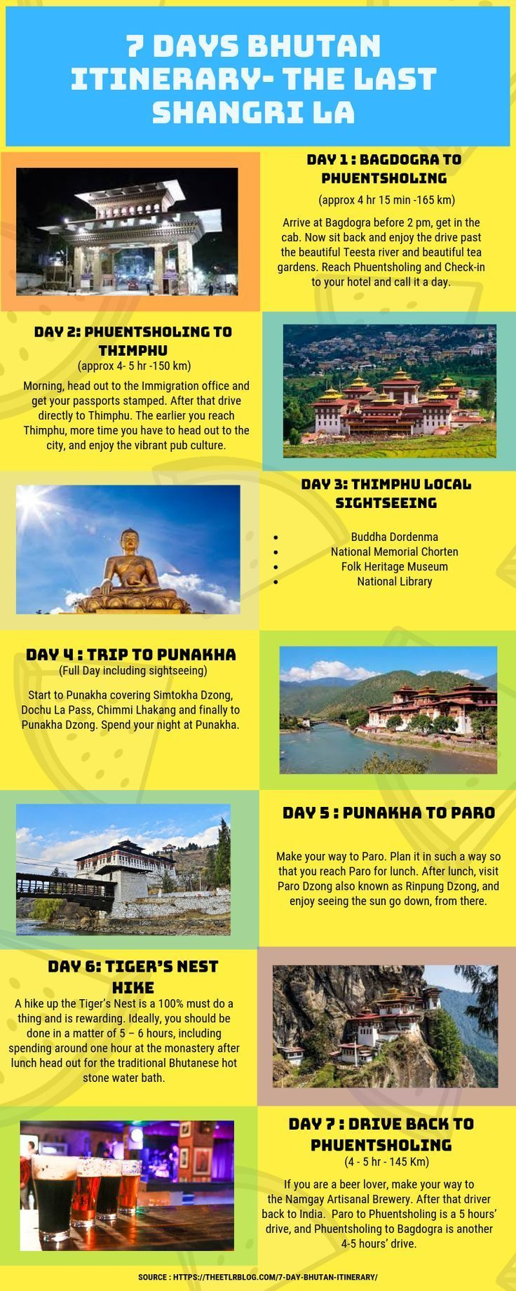 The Ideal 7 Day Road Trip To Bhutan Itinerary Eat Travel Live Repeat Bhutan Travel Road Trip Itinerary Travel Itinerary