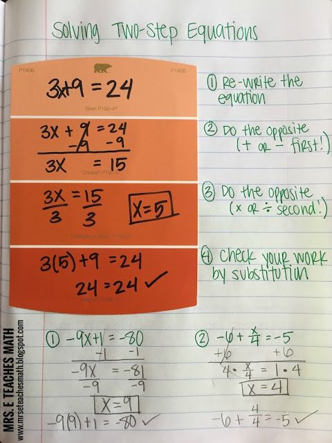 Two-Step Equations Interactive Notebook Page