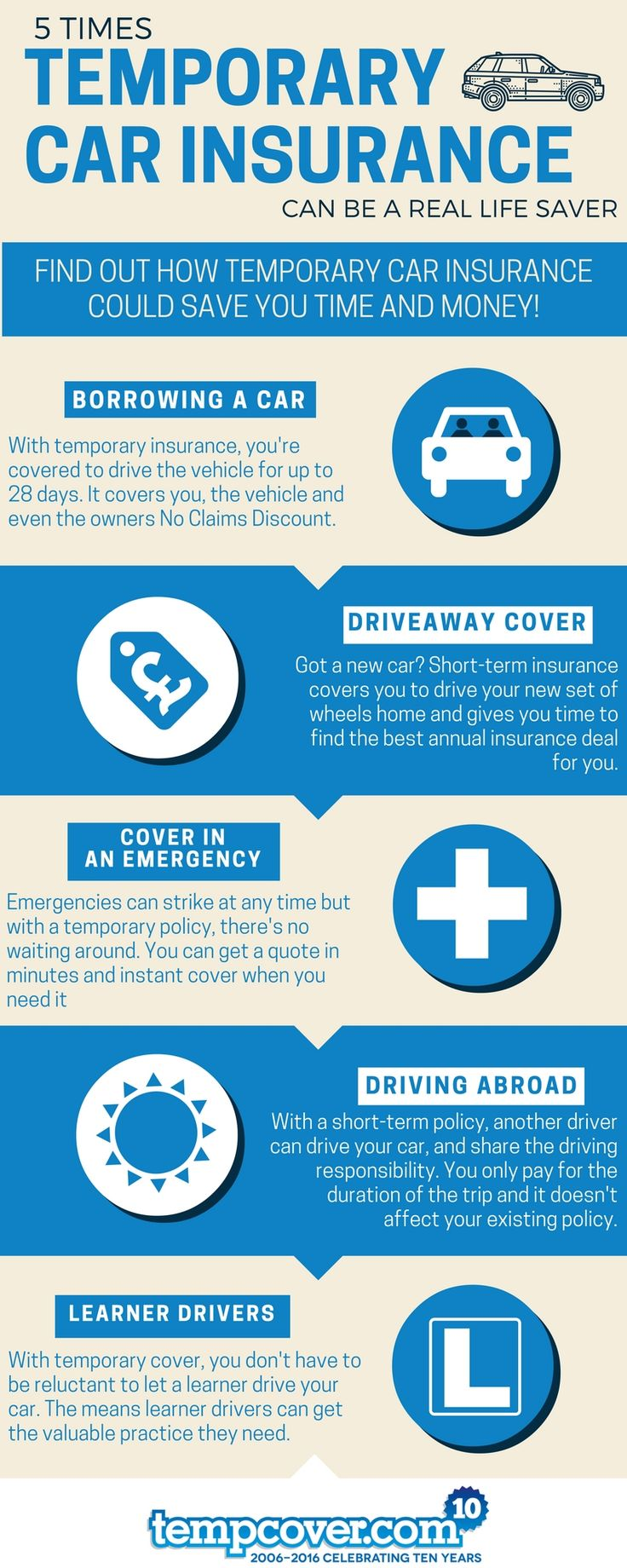 5 times temporary car insurance could be a real life saver!