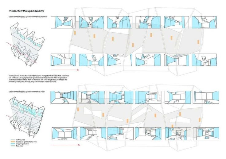 14 best images about space diagram on pinterest for The concept of space in mamluk architecture