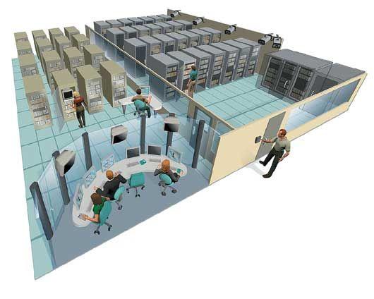 Datacenter Structure Datacenter Windows Server