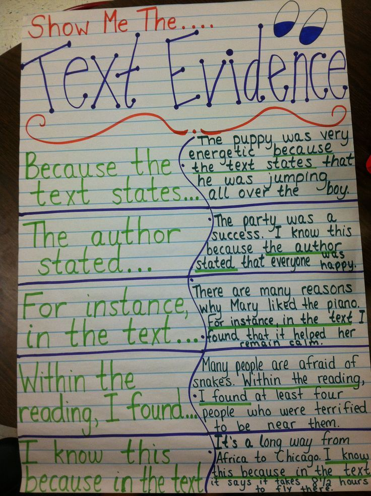 Text Evidence Anchor Chart. Check out the blog for lots of second grade anchor chart ideas!